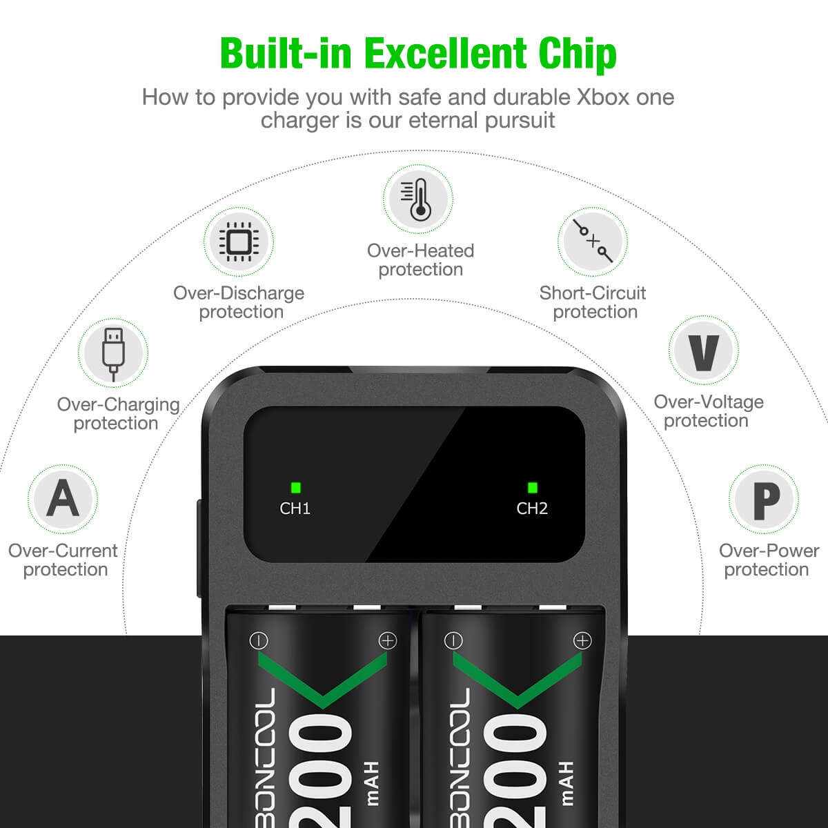 Rechargeable Battery for Xbox One (4)